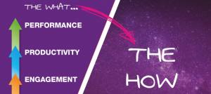 Free Webinar: The What & The How